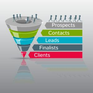 What is a Sales Funnel ?
